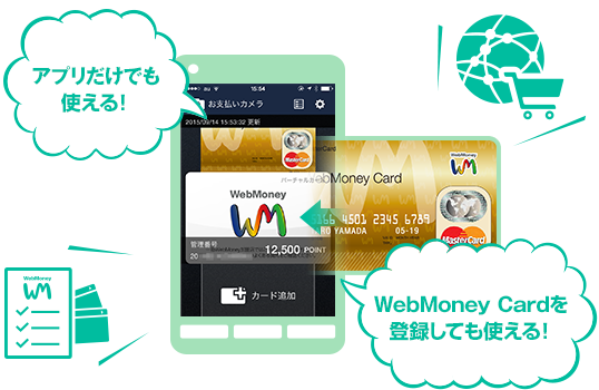 webmoneyカードケース 電子マネーwebmoney ウェブマネー